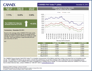 pay-index-report