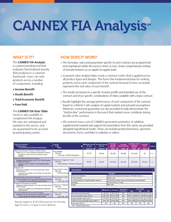 Indexed Annuities – CANNEX